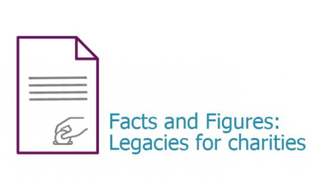 Facts and figures legacies for charities